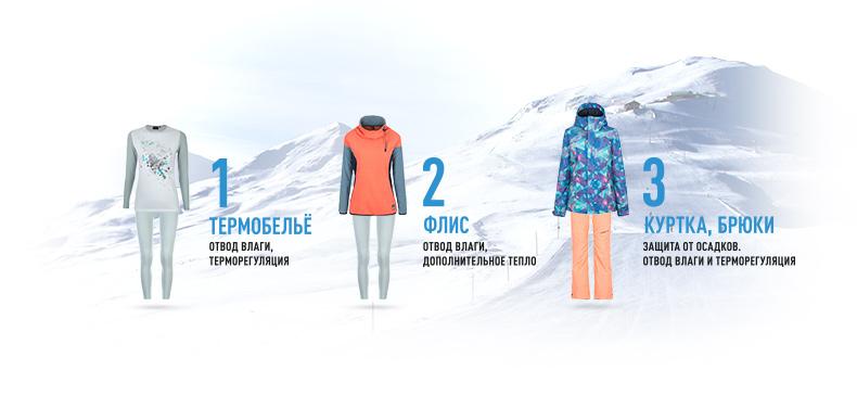Экипировка для сноуборда - купить с доставкой, цены на ... 2a092141080